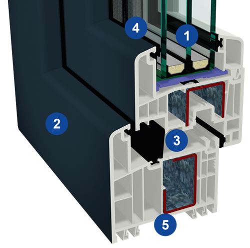 Kajfa systemplattform